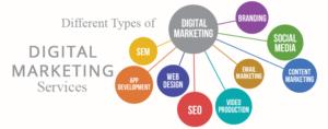 Digital Marketing Services Halifax NS